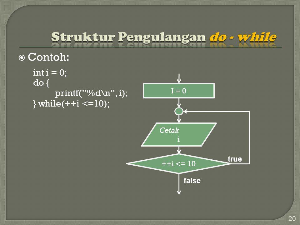  Contoh: int i = 0; do { printf( %d\n , i); } while(++i <=10); 20 ++i <= 10 true false I = 0 Cetak i