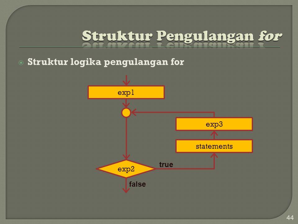 44 exp1 exp3 statements exp2 true false  Struktur logika pengulangan for