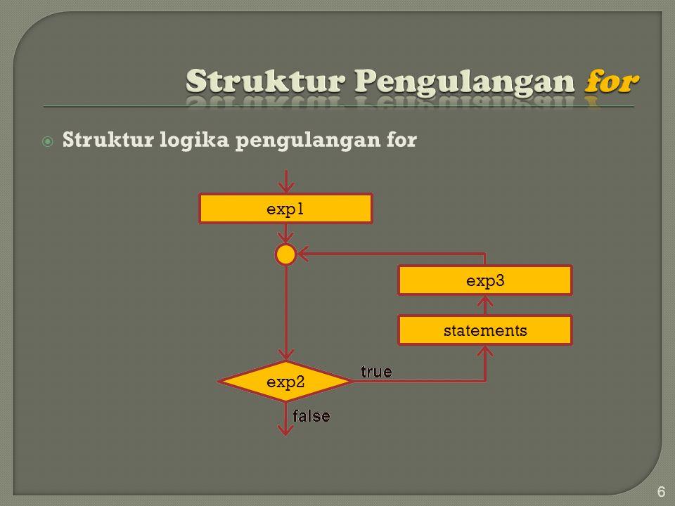 7  Contoh : for (x=1; x <= 10; x++) printf( %d\n ,x); x = 1 x++ printf( %d\n ,x) x<=10 true false