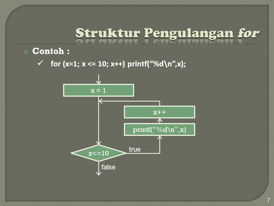 28 do { scanf( %f , &x); if(x<0) { printf \nEror.