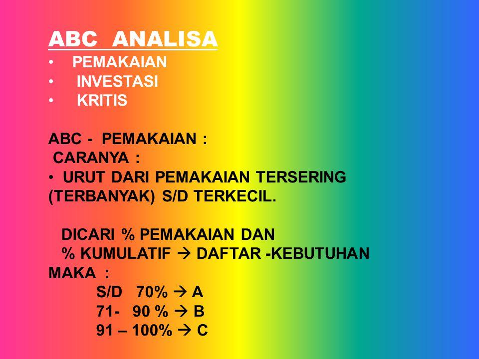 ABC ANALISA PEMAKAIAN INVESTASI KRITIS ABC - PEMAKAIAN : CARANYA : URUT DARI PEMAKAIAN TERSERING (TERBANYAK) S/D TERKECIL. DICARI % PEMAKAIAN DAN % KU