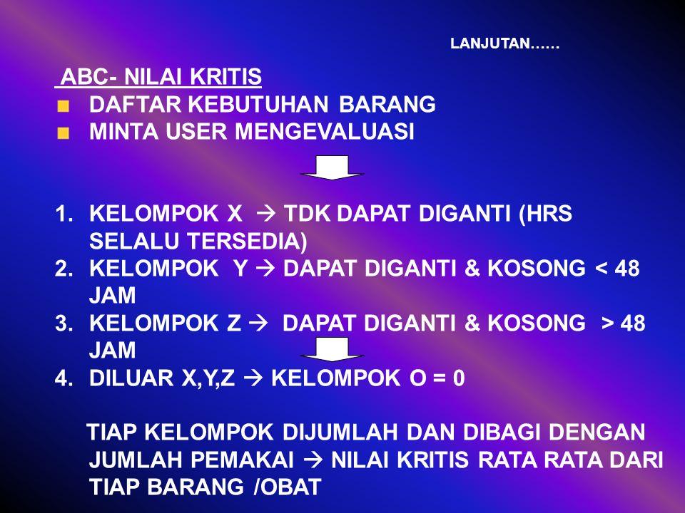 ABC- NILAI KRITIS DAFTAR KEBUTUHAN BARANG MINTA USER MENGEVALUASI 1.KELOMPOK X  TDK DAPAT DIGANTI (HRS SELALU TERSEDIA) 2.KELOMPOK Y  DAPAT DIGANTI & KOSONG < 48 JAM 3.KELOMPOK Z  DAPAT DIGANTI & KOSONG > 48 JAM 4.DILUAR X,Y,Z  KELOMPOK O = 0 TIAP KELOMPOK DIJUMLAH DAN DIBAGI DENGAN JUMLAH PEMAKAI  NILAI KRITIS RATA RATA DARI TIAP BARANG /OBAT LANJUTAN……