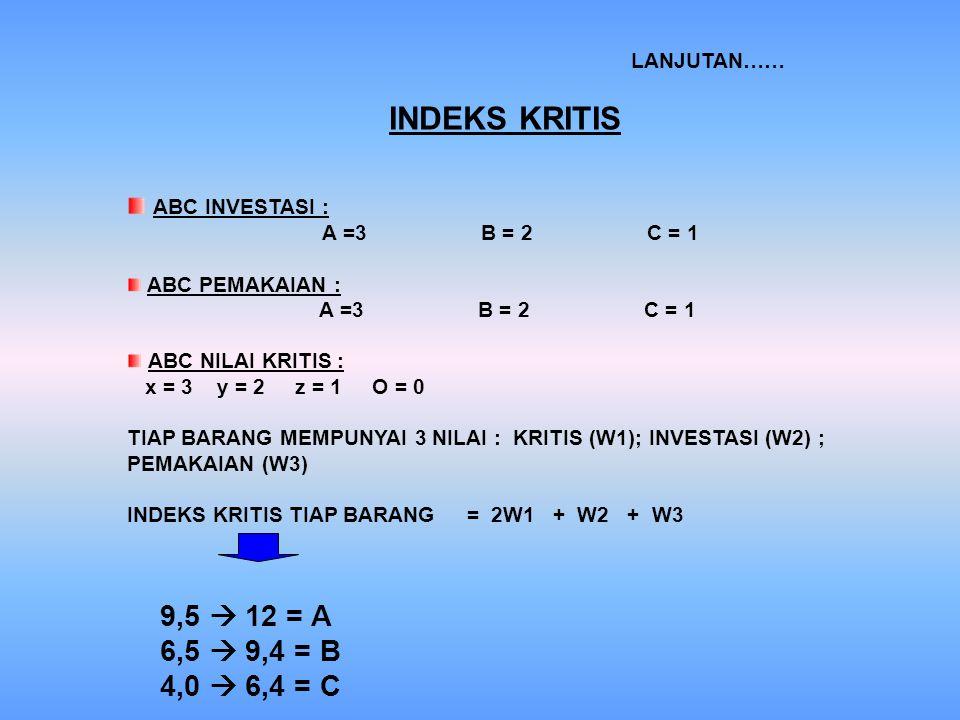 INDEKS KRITIS ABC INVESTASI : A =3 B = 2 C = 1 ABC PEMAKAIAN : A =3 B = 2 C = 1 ABC NILAI KRITIS : x = 3 y = 2 z = 1 O = 0 TIAP BARANG MEMPUNYAI 3 NILAI : KRITIS (W1); INVESTASI (W2) ; PEMAKAIAN (W3) INDEKS KRITIS TIAP BARANG = 2W1 + W2 + W3 9,5  12 = A 6,5  9,4 = B 4,0  6,4 = C LANJUTAN……