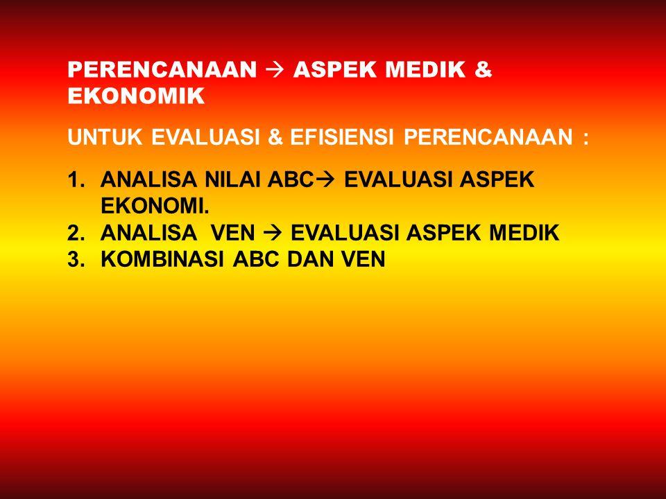 PERENCANAAN  ASPEK MEDIK & EKONOMIK UNTUK EVALUASI & EFISIENSI PERENCANAAN : 1.ANALISA NILAI ABC  EVALUASI ASPEK EKONOMI.