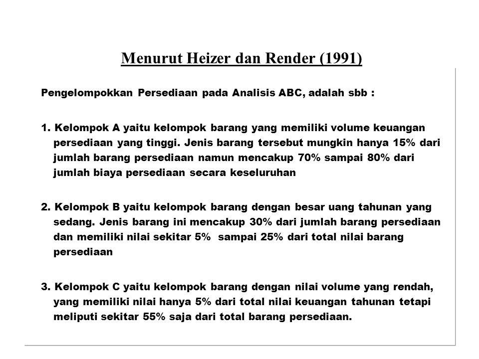 Menurut Heizer dan Render (1991) Pengelompokkan Persediaan pada Analisis ABC, adalah sbb : 1.