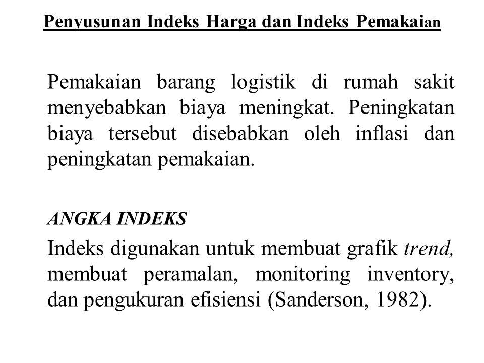 Penyusunan Indeks Harga dan Indeks Pemakai an Pemakaian barang logistik di rumah sakit menyebabkan biaya meningkat.