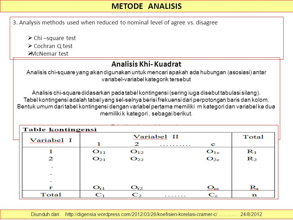 3.Analysis methods used when reduced to nominal level of agree vs.
