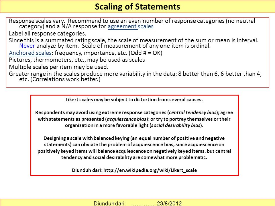 Scaling of Statements Response scales vary.