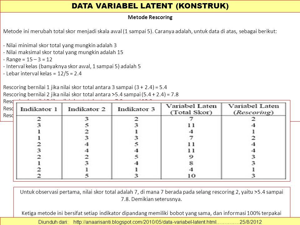 DATA VARIABEL LATENT (KONSTRUK) Metode Rescoring Metode ini merubah total skor menjadi skala awal (1 sampai 5).