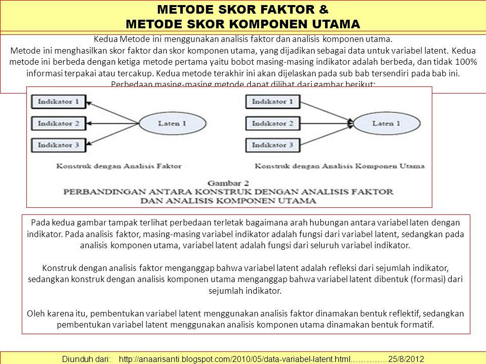 METODE SKOR FAKTOR & METODE SKOR KOMPONEN UTAMA Kedua Metode ini menggunakan analisis faktor dan analisis komponen utama.