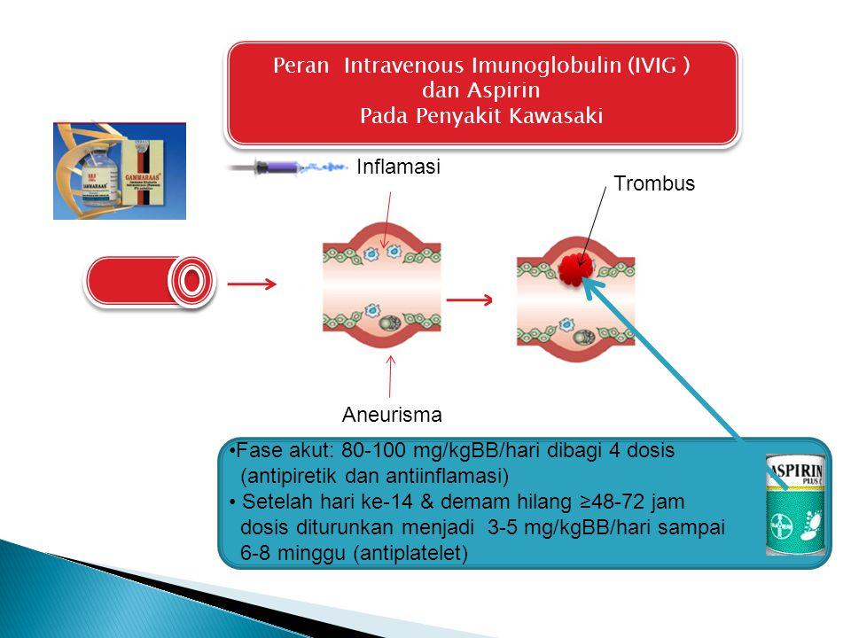 Peran Intravenous Imunoglobulin (IVIG ) dan Aspirin Pada Penyakit Kawasaki Peran Intravenous Imunoglobulin (IVIG ) dan Aspirin Pada Penyakit Kawasaki Aneurisma Inflamasi Trombus Fase akut: 80-100 mg/kgBB/hari dibagi 4 dosis (antipiretik dan antiinflamasi) Setelah hari ke-14 & demam hilang ≥48-72 jam dosis diturunkan menjadi 3-5 mg/kgBB/hari sampai 6-8 minggu (antiplatelet)