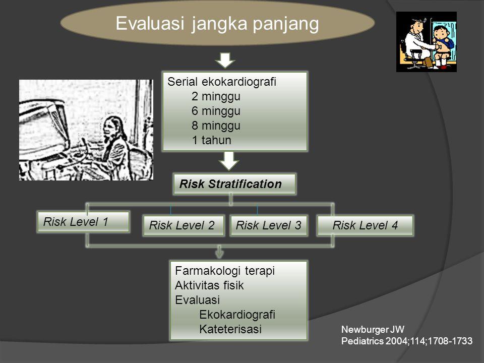 Serial ekokardiografi 2 minggu 6 minggu 8 minggu 1 tahun Risk Stratification Risk Level 1 Risk Level 2Risk Level 3Risk Level 4 Newburger JW Pediatrics 2004;114;1708-1733 Farmakologi terapi Aktivitas fisik Evaluasi Ekokardiografi Kateterisasi Evaluasi jangka panjang