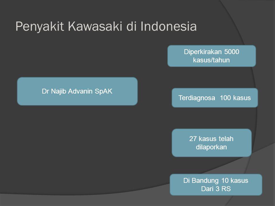 Dr Najib Advanin SpAK Diperkirakan 5000 kasus/tahun Terdiagnosa 100 kasus 27 kasus telah dilaporkan Penyakit Kawasaki di Indonesia Di Bandung 10 kasus Dari 3 RS