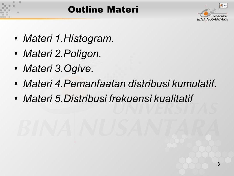 3 Outline Materi Materi 1.Histogram. Materi 2.Poligon. Materi 3.Ogive. Materi 4.Pemanfaatan distribusi kumulatif. Materi 5.Distribusi frekuensi kualit