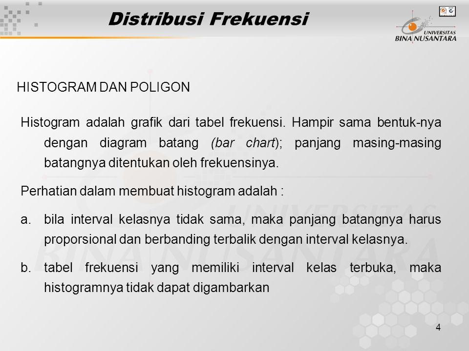 5 Poligon adalah garis yang menghubungkan titik tengah puncak histogram.