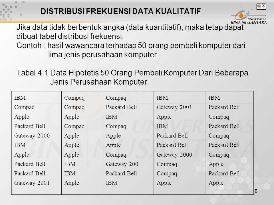 8 DISTRIBUSI FREKUENSI DATA KUALITATIF Jika data tidak berbentuk angka (data kuantitatif), maka tetap dapat dibuat tabel distribusi frekuensi. Contoh