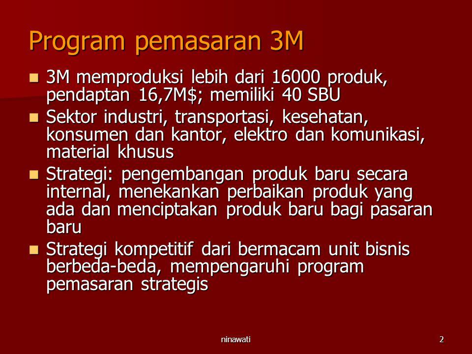 ninawati3 Tantangan strategi bisnis Perusahaan besar (3M)mempunyai hirarki strategi (korporat – individu) Perusahaan besar (3M)mempunyai hirarki strategi (korporat – individu) Strategi korporat, fokus pengembangan produk dan aplikasi baru untuk teknologi yang baru muncul Strategi korporat, fokus pengembangan produk dan aplikasi baru untuk teknologi yang baru muncul Keberhasilan 3M adalah konsistensi internal dan eksternal yang baik atau kecocokan strategis (kecocokan antara strategi kompetitif dan program pemasaran strategis) Keberhasilan 3M adalah konsistensi internal dan eksternal yang baik atau kecocokan strategis (kecocokan antara strategi kompetitif dan program pemasaran strategis)