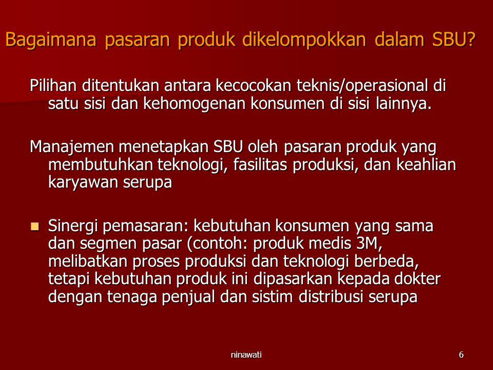 ninawati7 Strategi kompetitif Prospectus, fokus pada pertumbuhan melalui pengembangan produk dan pasar baru (pengiriman obat 3M) Prospectus, fokus pada pertumbuhan melalui pengembangan produk dan pasar baru (pengiriman obat 3M) Defender berkonsentrasi pada pemeliharaan posisinya dalam pasaran produk yang sudah terkenal (plester industrial 3M) Defender berkonsentrasi pada pemeliharaan posisinya dalam pasaran produk yang sudah terkenal (plester industrial 3M) Analyzer, memeprtahankan posisiyang kuat pada pasaran produk utamanya, mencari cara memperluas pasaran produk baru Analyzer, memeprtahankan posisiyang kuat pada pasaran produk utamanya, mencari cara memperluas pasaran produk baru Reactor, bisnis yang tidak mempunyai strategi yang digambarkan secara jelas.