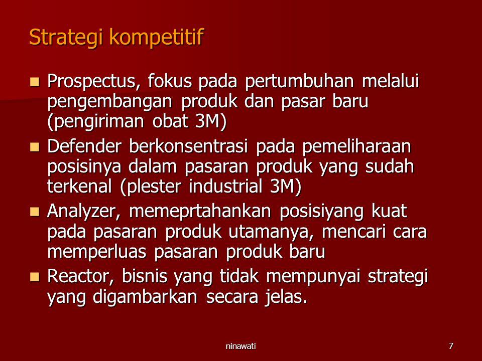 ninawati7 Strategi kompetitif Prospectus, fokus pada pertumbuhan melalui pengembangan produk dan pasar baru (pengiriman obat 3M) Prospectus, fokus pad