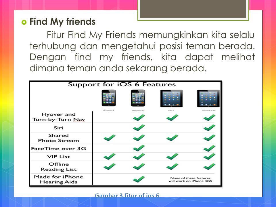  Find My friends Fitur Find My Friends memungkinkan kita selalu terhubung dan mengetahui posisi teman berada. Dengan find my friends, kita dapat meli