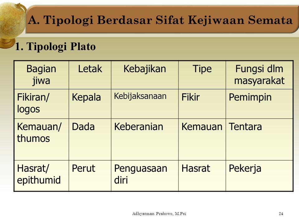 Tipologi Berdasar Temperamen A. Tipologi sifat kejiwaan semata B. Tipologi kant dan neo-kantinisme C. Tipologi J.Bahnsen D. Tipologi E.Meumann E. Tipo