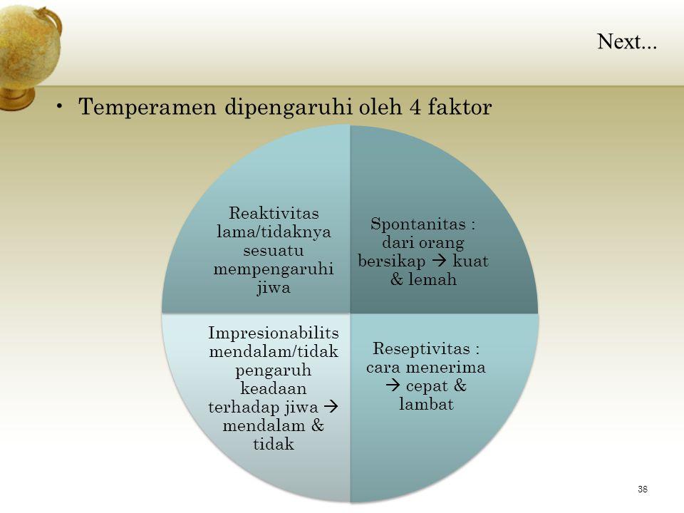 C. Tipologi J. Bahnsen Orang yang pertama menggunakan istilah karakterologi Kepribadian ditentukan oleh 3 hal: Daya Susila Baik><buruk Adil><tdk Adil