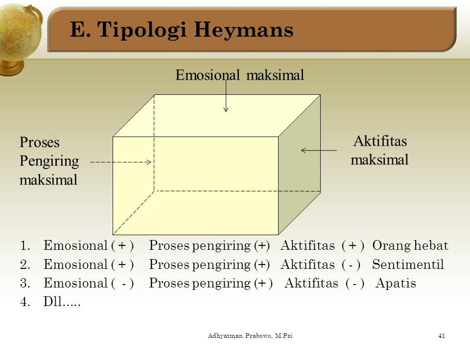 D. Tipologi Teori E.Meuman Watak Kemauan Perbuatan Dasar kejasmanian intensitas kemauan Lama tidaknya kemauan Aspek Afektif Mudah tidaknya Senang atau