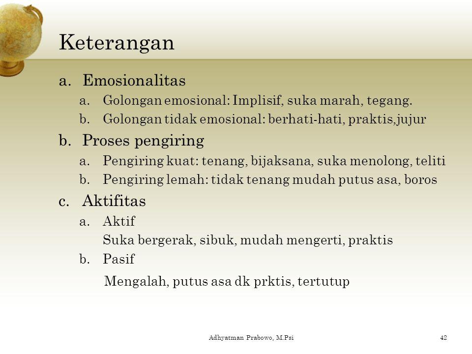 E. Tipologi Heymans Emosional maksimal Aktifitas maksimal Proses Pengiring maksimal 41Adhyatman Prabowo, M.Psi 1.Emosional ( + ) Proses pengiring (+)
