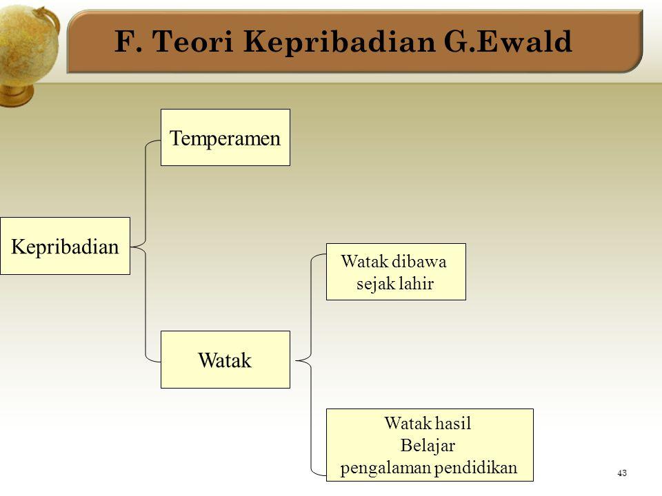 Keterangan a.Emosionalitas a.Golongan emosional: Implisif, suka marah, tegang. b.Golongan tidak emosional: berhati-hati, praktis,jujur b.Proses pengir