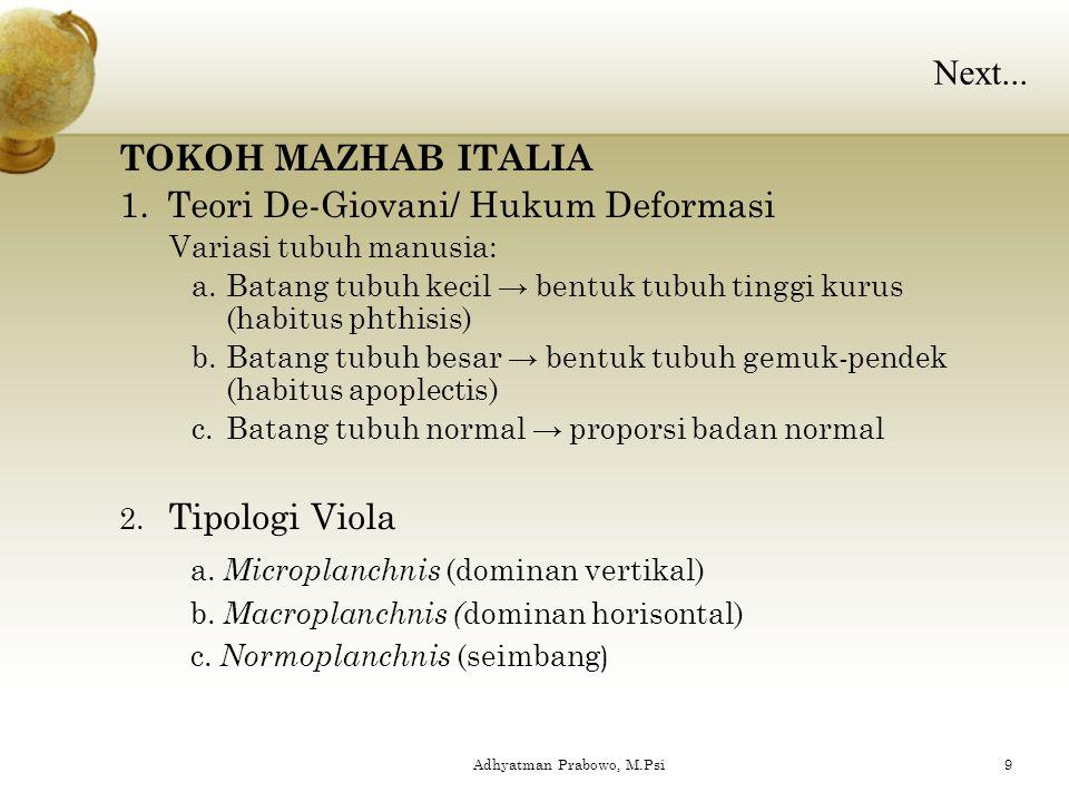 A.MAZHAB ITALIA (Morfologi) Teori kepribadian yang membedakan tipe-tipe manusia berdasarkan bentuk tubuh seseorang (fenotif-nya) Variasi/ragam jasmani
