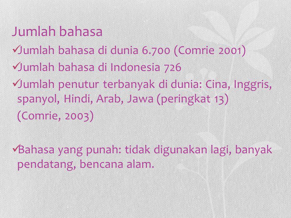 Jumlah bahasa Jumlah bahasa di dunia 6.700 (Comrie 2001) Jumlah bahasa di Indonesia 726 Jumlah penutur terbanyak di dunia: Cina, Inggris, spanyol, Hin