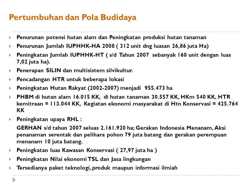Pertumbuhan dan Pola Budidaya  Penurunan potensi hutan alam dan Peningkatan produksi hutan tanaman  Penurunan Jumlah IUPHHK-HA 2008 ( 312 unit dng l