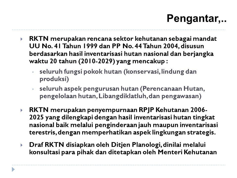  RKTN merupakan rencana sektor kehutanan sebagai mandat UU No. 41 Tahun 1999 dan PP No. 44 Tahun 2004, disusun berdasarkan hasil inventarisasi hutan