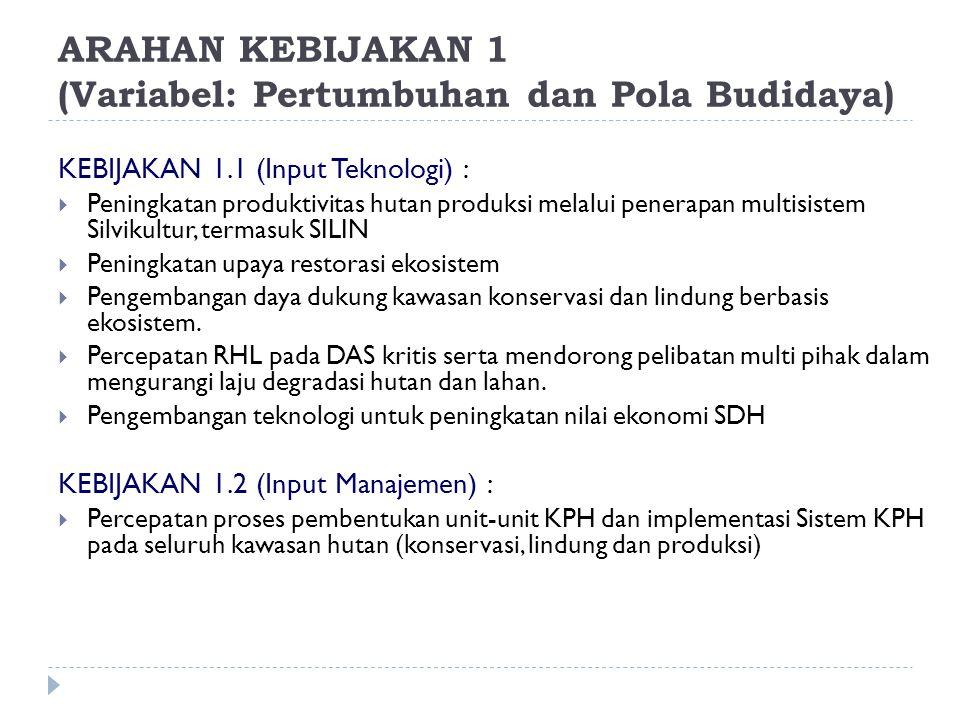 ARAHAN KEBIJAKAN 1 (Variabel: Pertumbuhan dan Pola Budidaya) KEBIJAKAN 1.1 (Input Teknologi) :  Peningkatan produktivitas hutan produksi melalui pene