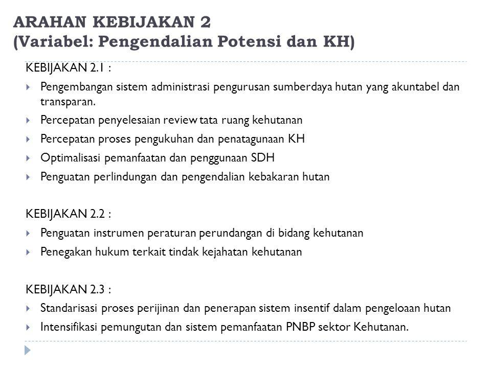 ARAHAN KEBIJAKAN 2 (Variabel: Pengendalian Potensi dan KH) KEBIJAKAN 2.1 :  Pengembangan sistem administrasi pengurusan sumberdaya hutan yang akuntab
