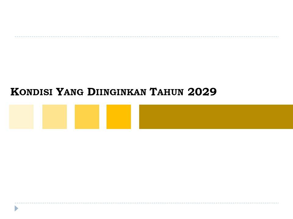 K ONDISI Y ANG D IINGINKAN T AHUN 2029