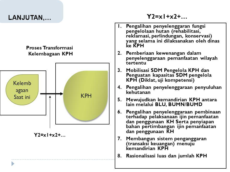 Y2=x1+x2+… Proses Transformasi Kelembagaan KPH 1.Pengalihan penyelenggaran fungsi pengelolaan hutan (rehabilitasi, reklamasi, perlindungan, konservasi