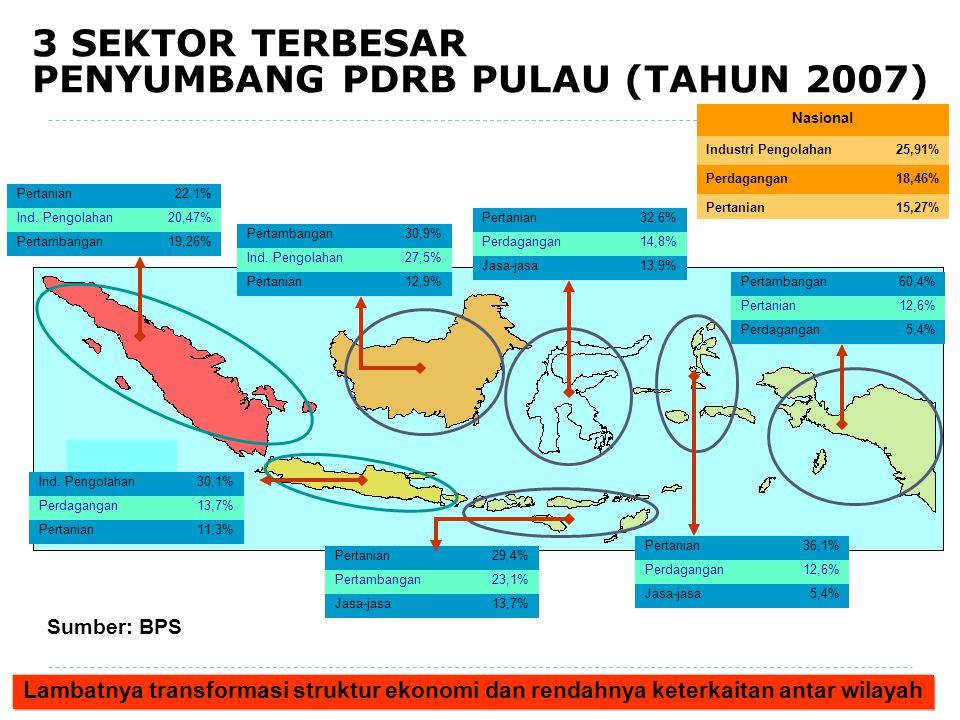 P ENDAHULUAN R ENCANA K EHUTANAN T INGKAT N ASIONAL T AHUN 2010-2029
