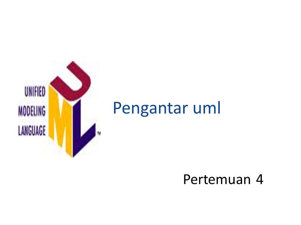 Pengenalan UML UML adalah sebuah bahasa yang memberikan vocabulary dan tatanan penulisan kata-kata dalam 'MS Word' untuk kegunaan komunikasi.