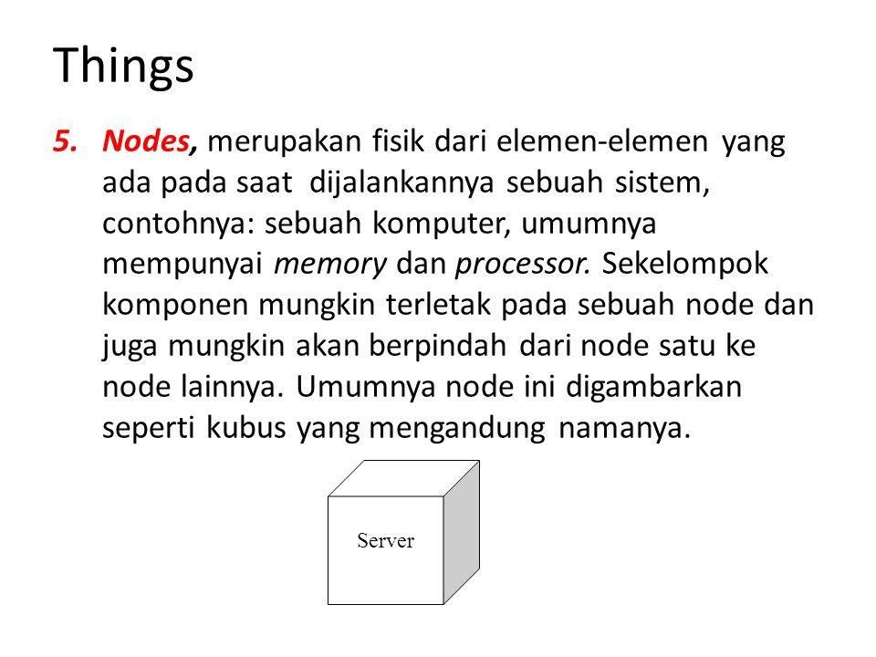 Things 5.Nodes, merupakan fisik dari elemen-elemen yang ada pada saat dijalankannya sebuah sistem, contohnya: sebuah komputer, umumnya mempunyai memory dan processor.
