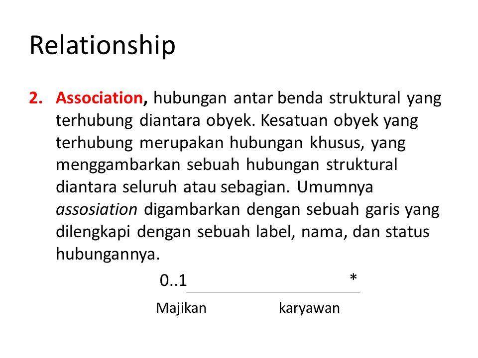 Relationship 2.Association, hubungan antar benda struktural yang terhubung diantara obyek.