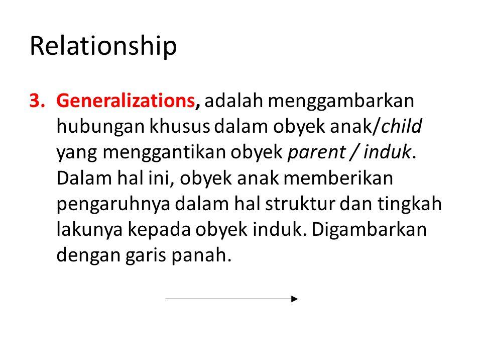 Relationship 3.Generalizations, adalah menggambarkan hubungan khusus dalam obyek anak/child yang menggantikan obyek parent / induk.