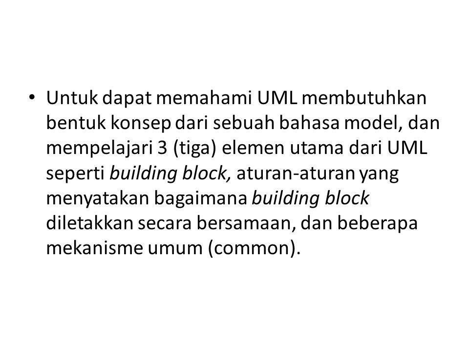 Untuk dapat memahami UML membutuhkan bentuk konsep dari sebuah bahasa model, dan mempelajari 3 (tiga) elemen utama dari UML seperti building block, aturan-aturan yang menyatakan bagaimana building block diletakkan secara bersamaan, dan beberapa mekanisme umum (common).