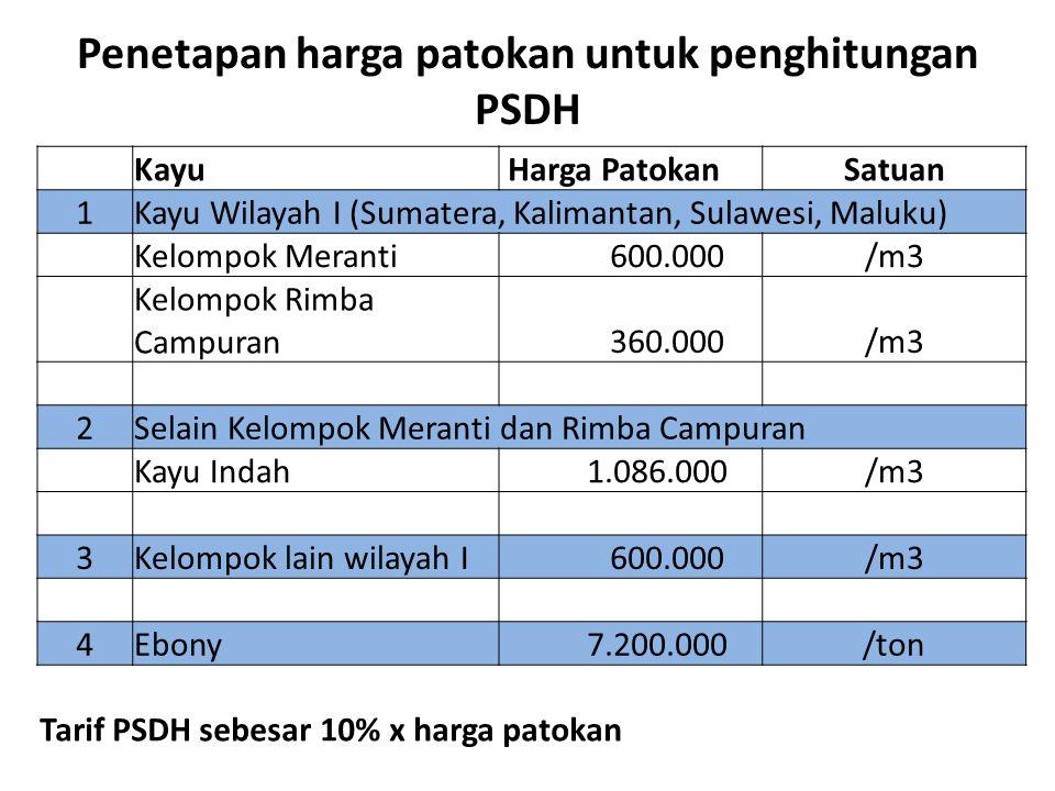 Penetapan harga patokan untuk penghitungan PSDH Kayu Harga PatokanSatuan 1Kayu Wilayah I (Sumatera, Kalimantan, Sulawesi, Maluku) Kelompok Meranti 600