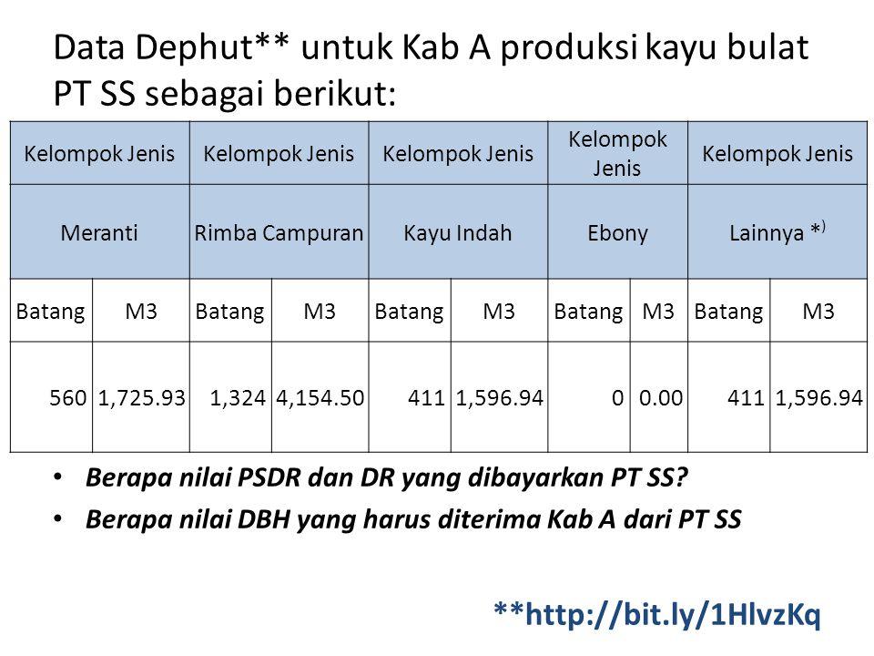 Data Dephut** untuk Kab A produksi kayu bulat PT SS sebagai berikut: Berapa nilai PSDR dan DR yang dibayarkan PT SS? Berapa nilai DBH yang harus diter