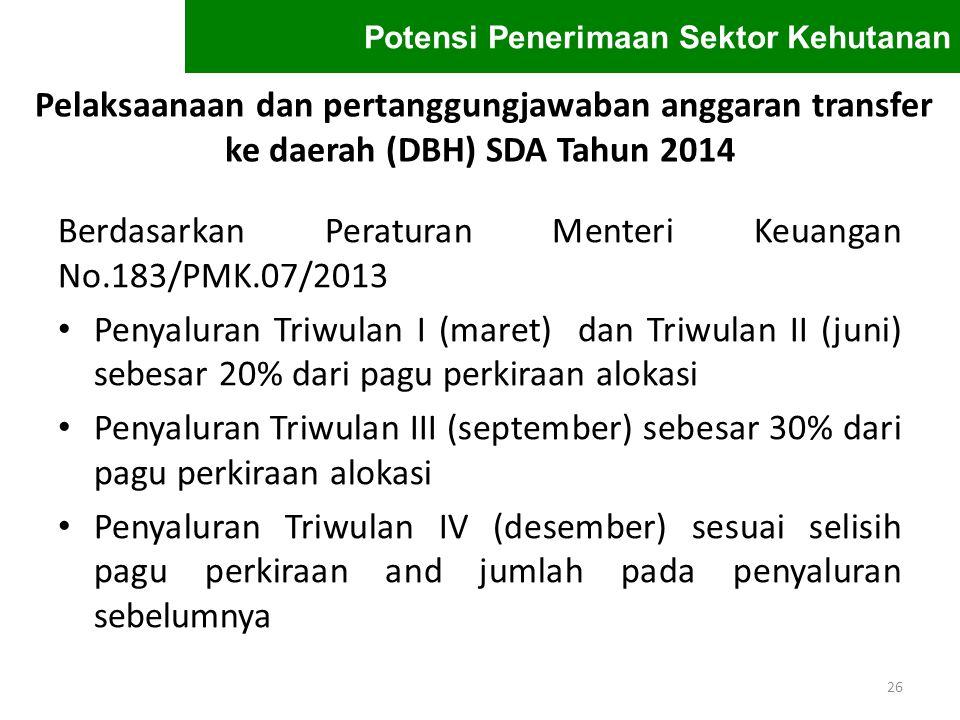 Pelaksaanaan dan pertanggungjawaban anggaran transfer ke daerah (DBH) SDA Tahun 2014 Berdasarkan Peraturan Menteri Keuangan No.183/PMK.07/2013 Penyalu