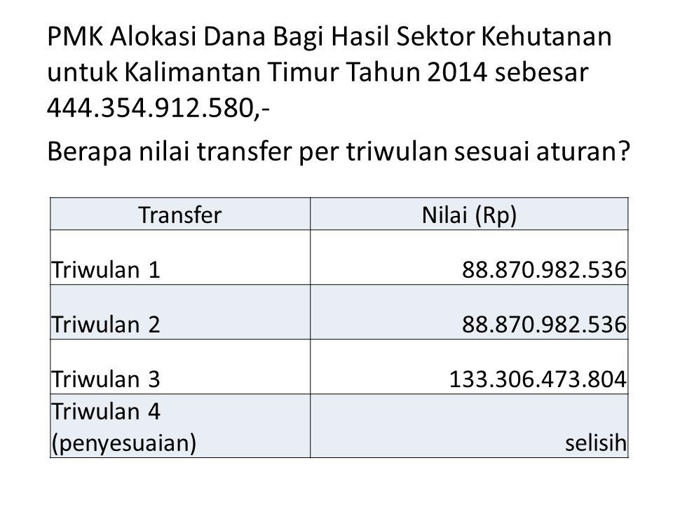 PMK Alokasi Dana Bagi Hasil Sektor Kehutanan untuk Kalimantan Timur Tahun 2014 sebesar 444.354.912.580,- Berapa nilai transfer per triwulan sesuai atu