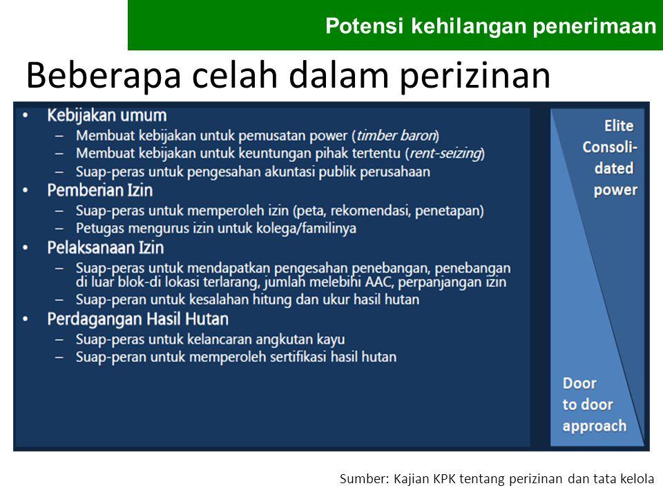 Beberapa celah dalam perizinan Sumber: Kajian KPK tentang perizinan dan tata kelola Potensi kehilangan penerimaan