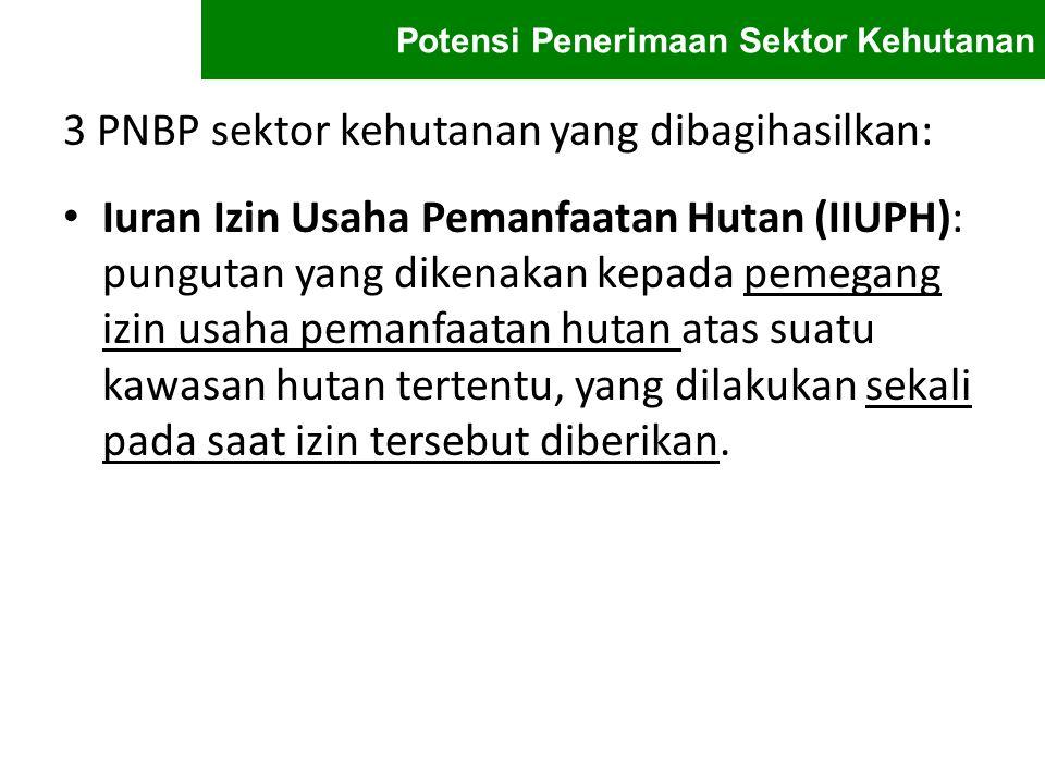 3 PNBP sektor kehutanan yang dibagihasilkan: Iuran Izin Usaha Pemanfaatan Hutan (IIUPH): pungutan yang dikenakan kepada pemegang izin usaha pemanfaata