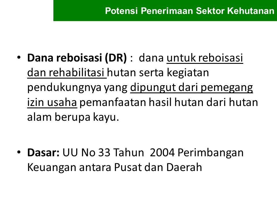 Pendapatan kehutanan dalam RAPBN tahun 2015 Dana Reboisasi: Rp 2.490,8 miliar Izin Hak Pengusahaan Hutan (IHPH): Rp 162,0 miliar Provisi sumber daya hutan (PSDH): Rp 1.071,6 miliar DBH Kehutanan Provinsi Sulteng 2014: Rp 19 miliar Dana Reboisasi: Rp 203,4 miliar Provisi sumber daya hutan (PSDH): Rp 215,4 miliar Iuran Izin Usaha Pemanfaatan Hutan: Rp 25,3 miliar Potensi Penerimaan Sektor Kehutanan